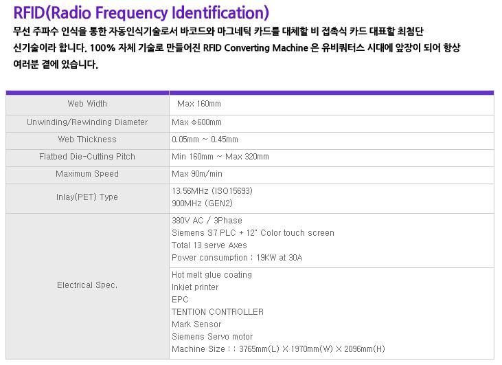 모텍스 RFID (Radio Frequency Identification) MXCM-010(A) 1