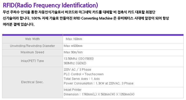 모텍스 RFID (Radio Frequency Identification) MXCM-010 1