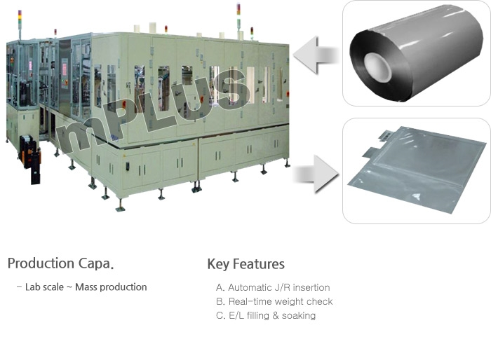 mPLUS Packaging System