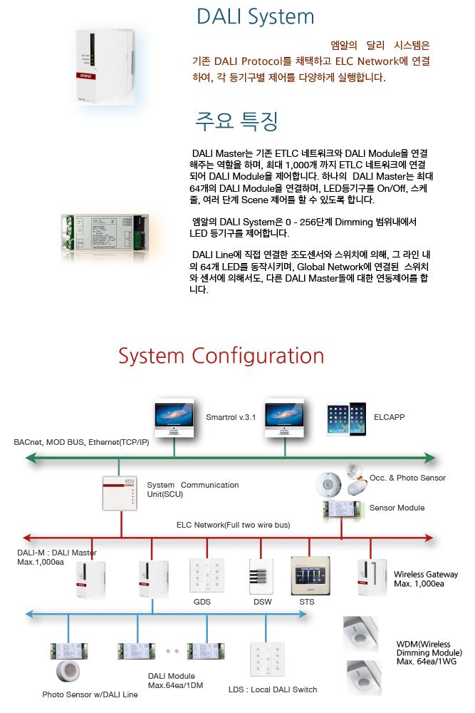 엠알엔지니어링 DALI System