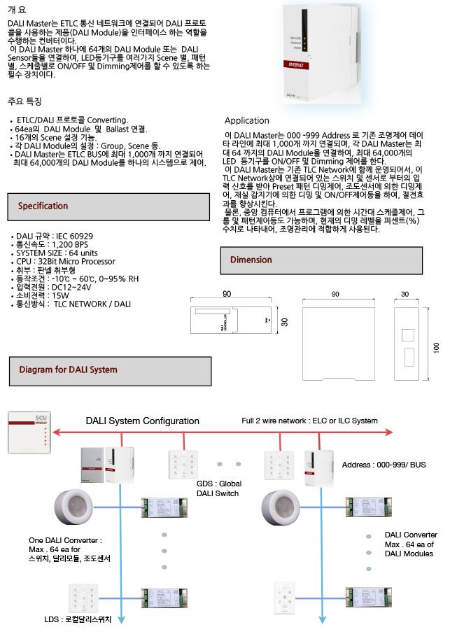 엠알엔지니어링 DALI System  1