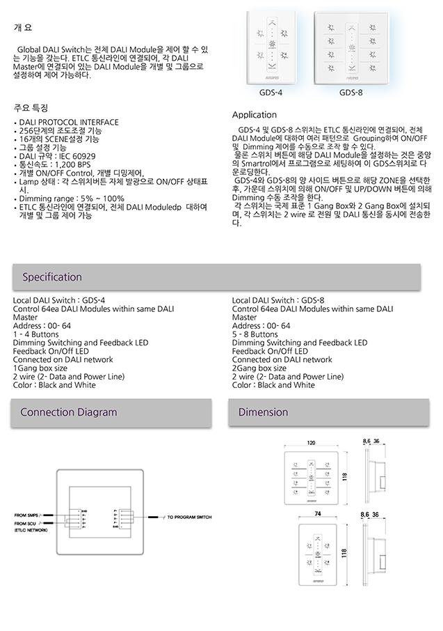 엠알엔지니어링 DALI System  6