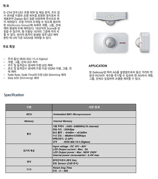 엠알엔지니어링 Wireless System  3