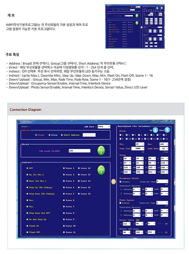 엠알엔지니어링 Wireless System  4