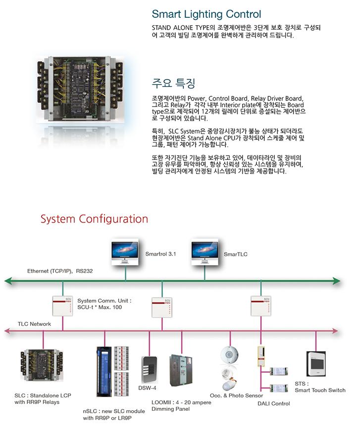 엠알엔지니어링 SLC System