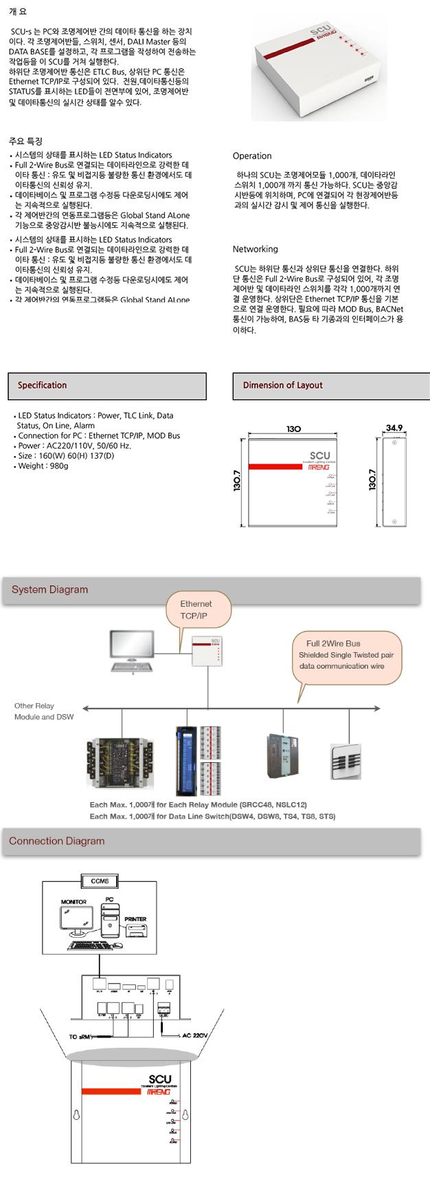 엠알엔지니어링 SLC System  1