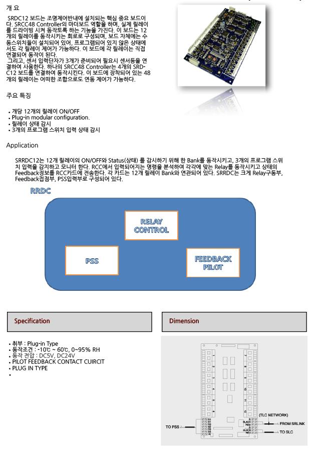 엠알엔지니어링 SLC System  4