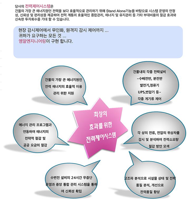 엠알엔지니어링 전력제어 Concept