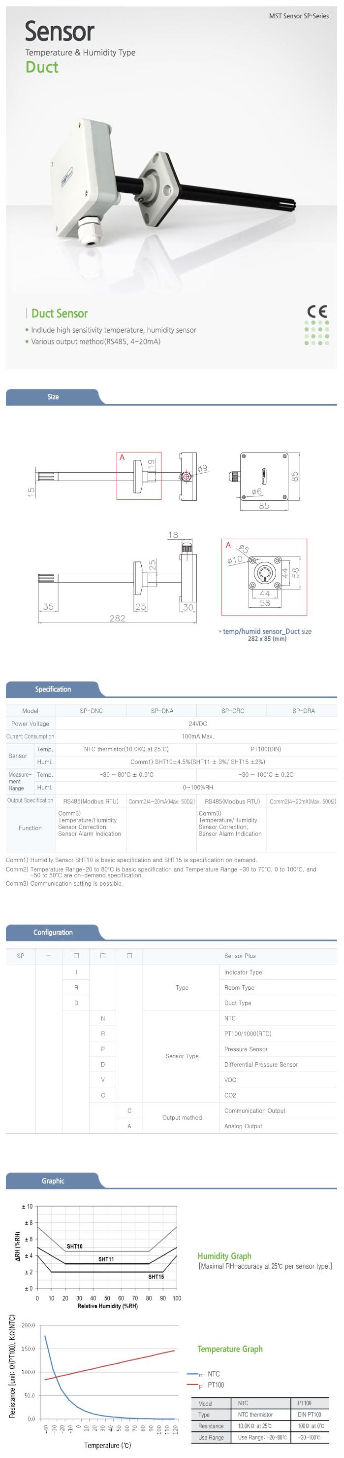 MST Temperature / Humidity Sensor (Duct) SP Series