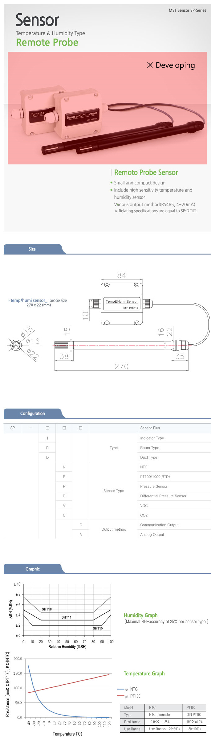 MST Temperature / Humidity Sensor (Remote Probe) SP Series