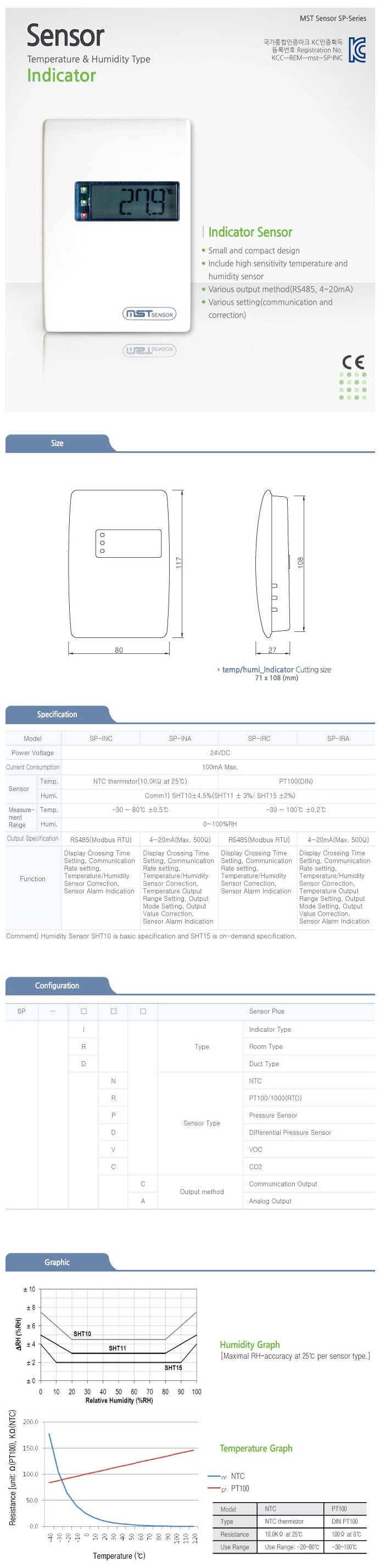 MST Temperature / Humidity Sensor (Indicator) SP Series