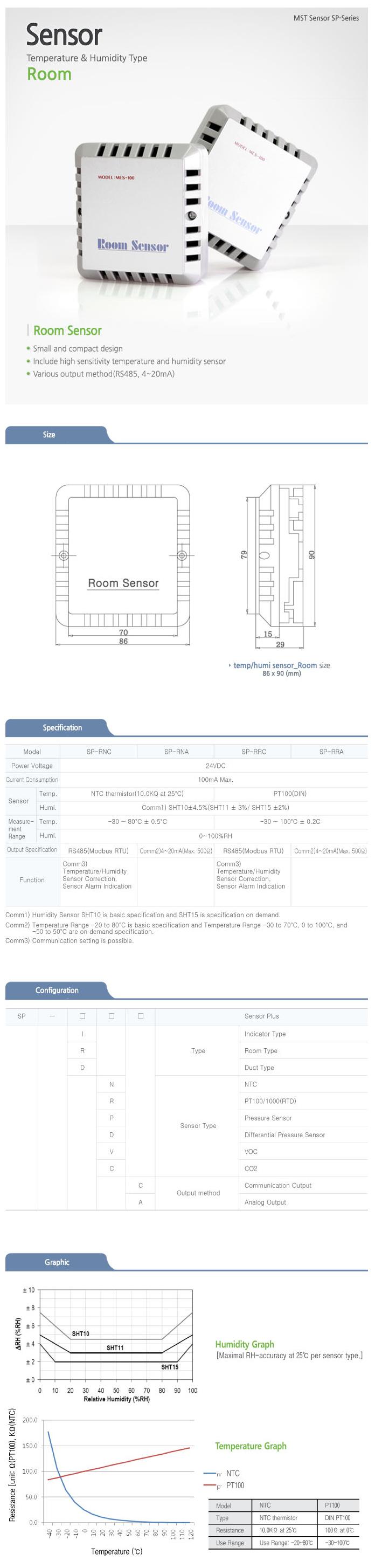 MST Temperature / Humidity Sensor (Room) SP Series