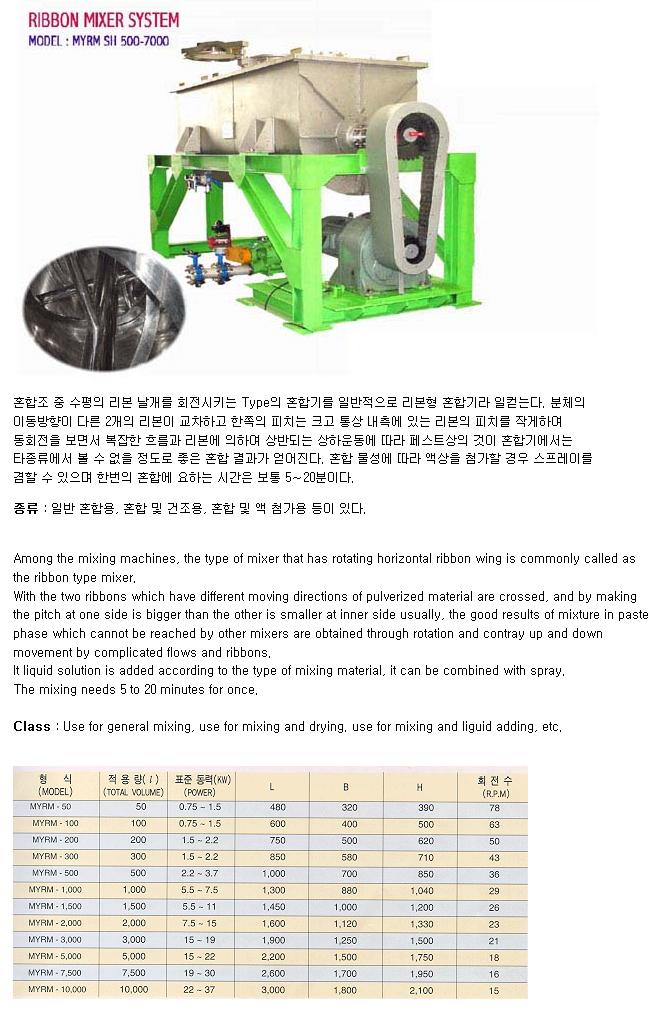 (주)명우분체시스템 Ribbon Mixer MYRM Series 1