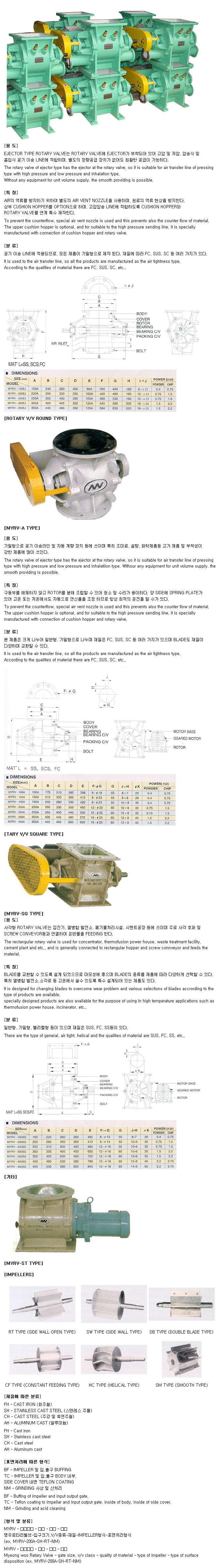(주)명우분체시스템 Rotary Valve MYRV Series 1