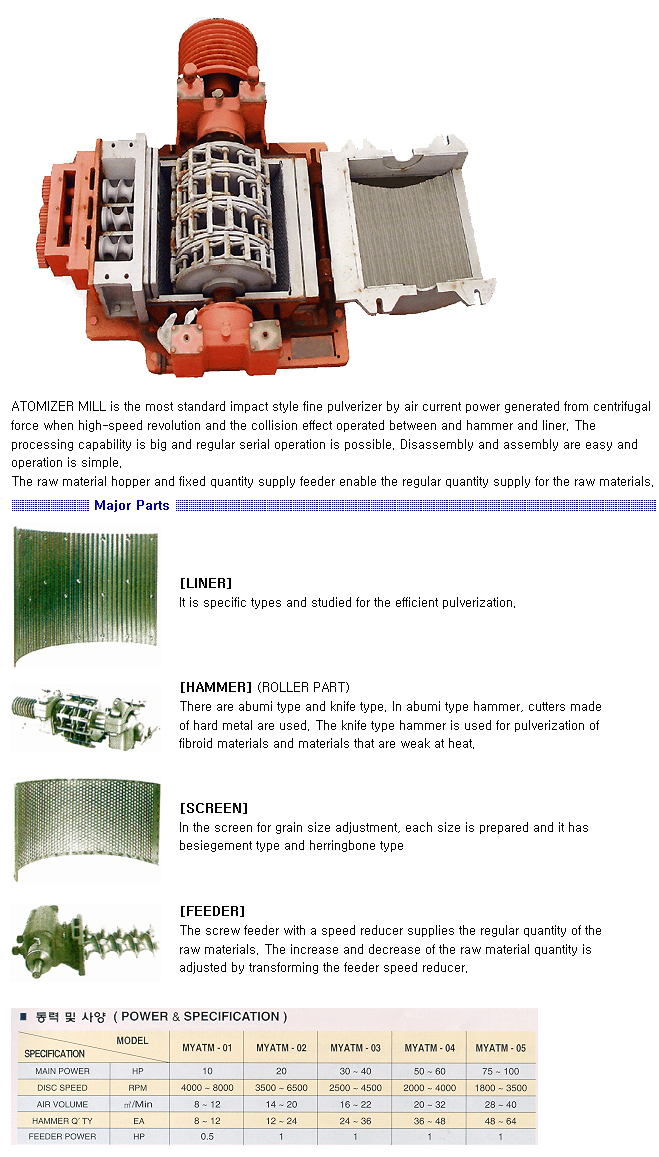 MYEONG WOO MICRO SYSTEM Atomizer Mill MYATM Series