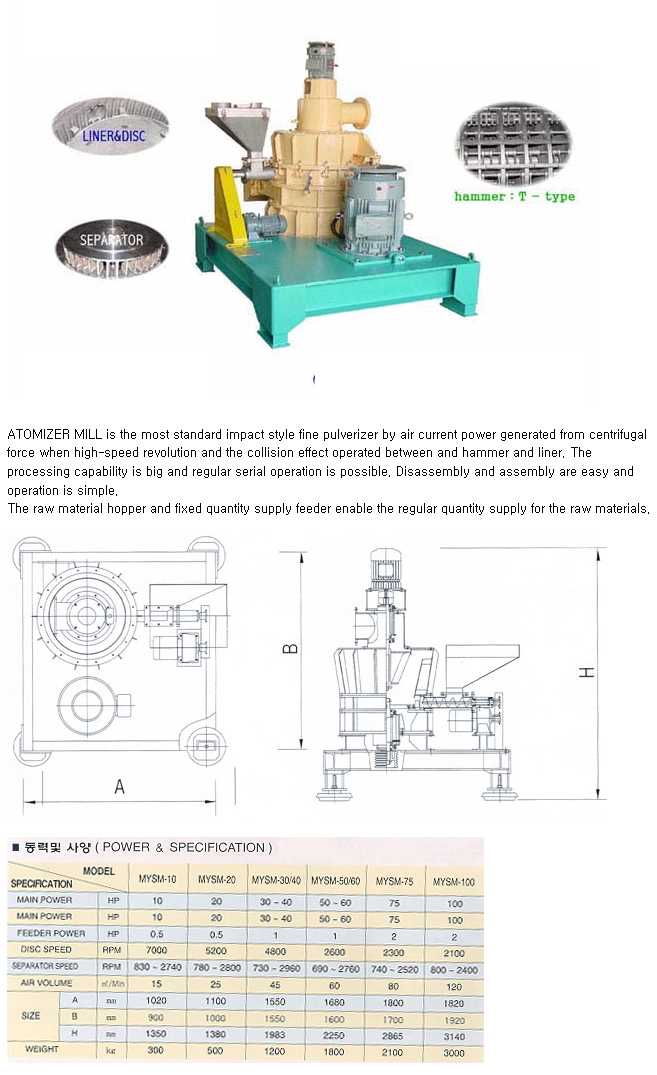 MYEONG WOO MICRO SYSTEM Super Mill MYSM Series