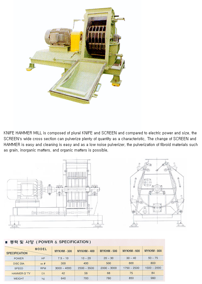 MYEONG WOO MICRO SYSTEM Knife Hammer Mill MYKHM Series