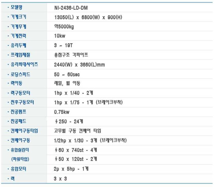 내일엔지니어링(주) 더블로딩기 NI-2436-LD-DM 2