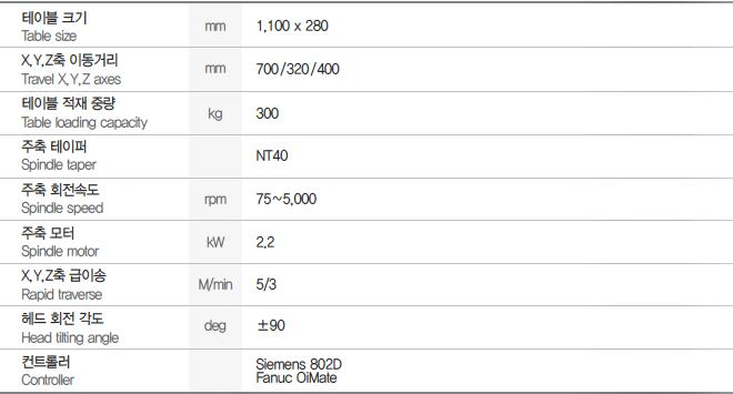 NAMSUN MACHINERY CNC Milling A-PRO MILL
