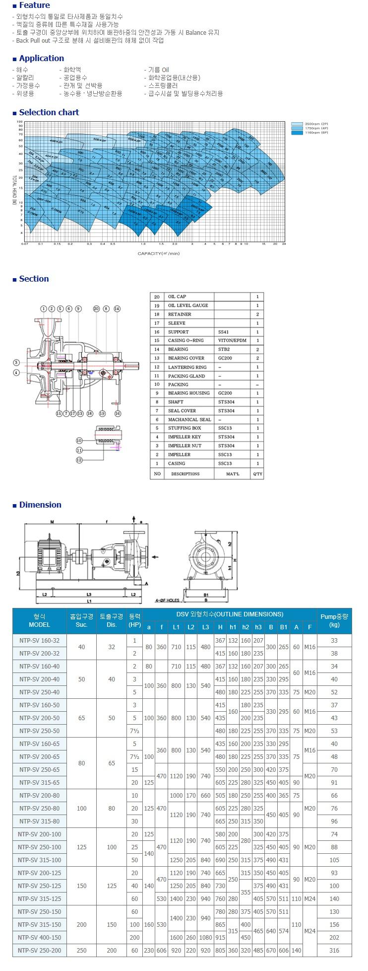 (주)네가트론 Volute pump NTP-SV Series 1