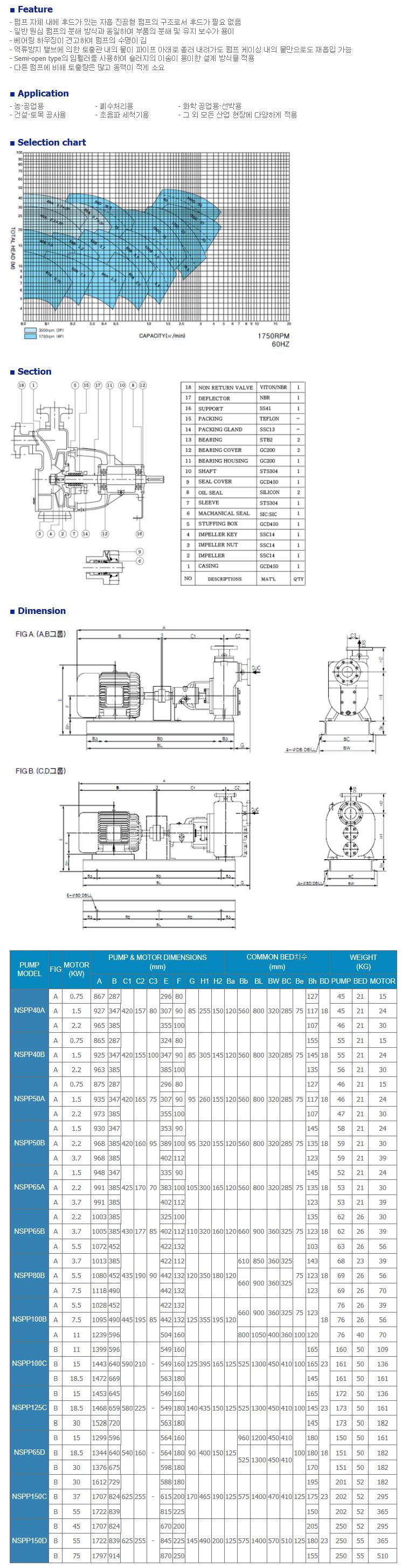 (주)네가트론 Self priming pump NSPP Series 1
