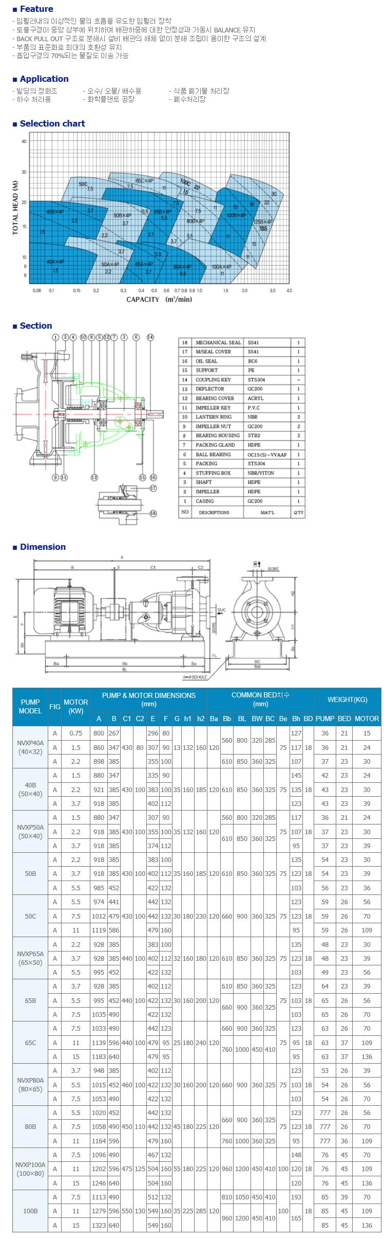(주)네가트론 Voltex pump NVXP Series 1