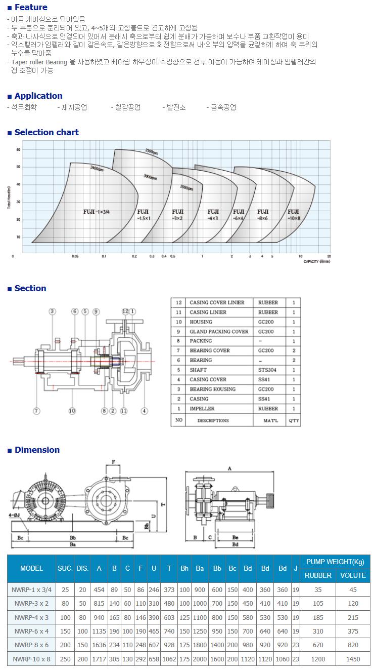 (주)네가트론 Sand pump NWRP Series