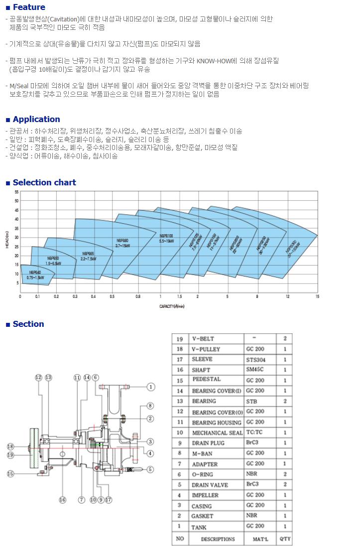 (주)네가트론 Spurt pump  1