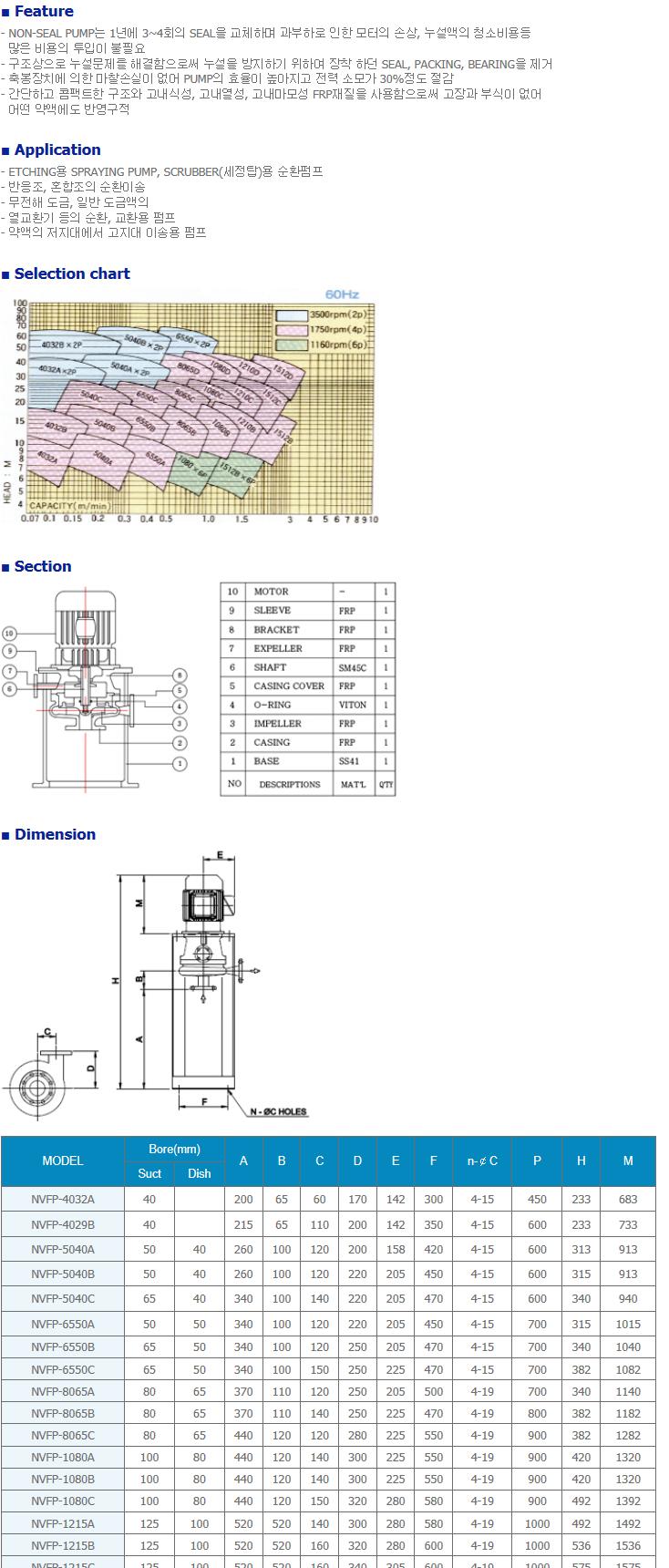 (주)네가트론 Non Seal pump NVFP Series 1
