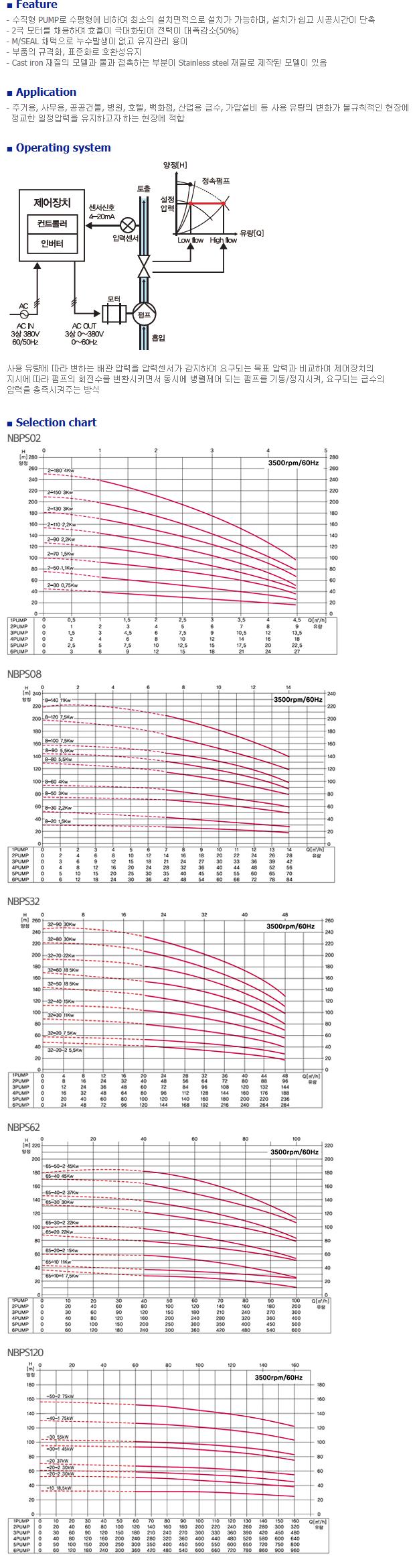 (주)네가트론 Booster pump NBPS Series 1