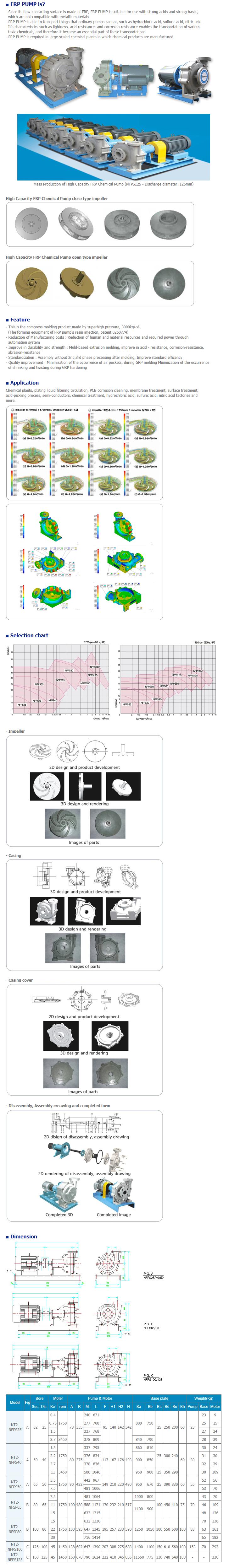 NEGATRON GRP Pump NT2- NFPS Series
