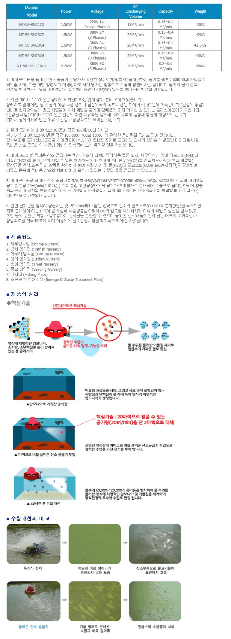 (주)네가트론 음이온산소공급기 NT-50-SM Series 3
