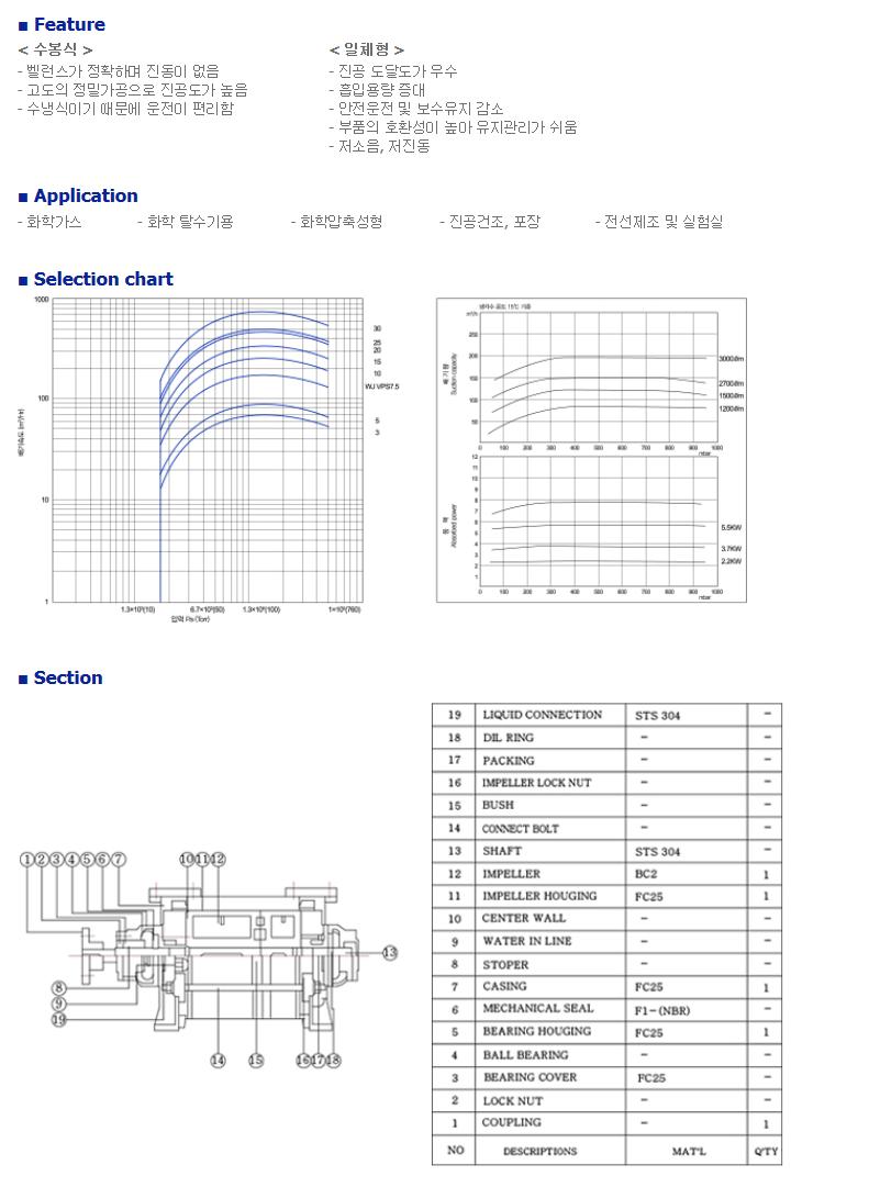 (주)네가트론 Vacuum Pump  1