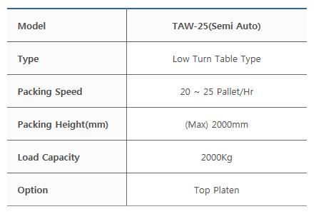 타이거자동포장기계(주) 반자동 랩핑기 TAW-25 (Semi Auto)