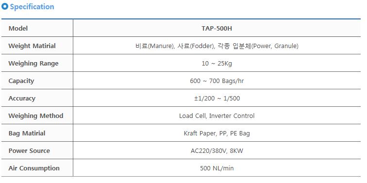 타이거자동포장기계(주) 자동포장기 TAP-500H