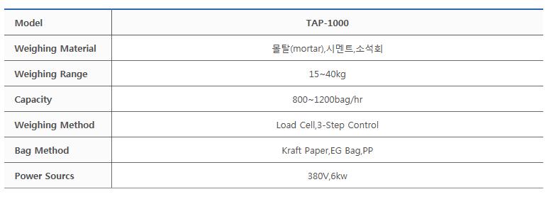 타이거자동포장기계(주) 자동 (노즐) 충진기 TAP-1000