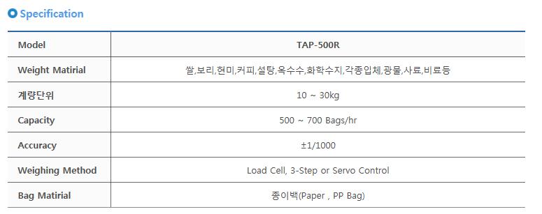 타이거자동포장기계(주) 자동포장기 TAP-500R