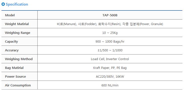 타이거자동포장기계(주) 자동포장기 TAP-900 (Servo type)