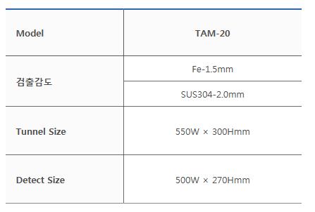 타이거자동포장기계(주) 금속검출기 TAM-20