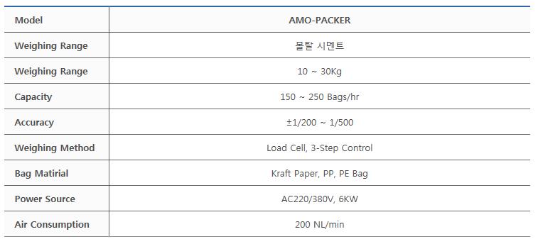 타이거자동포장기계(주) 자동 (노즐) 충진기 AMO-PACKER