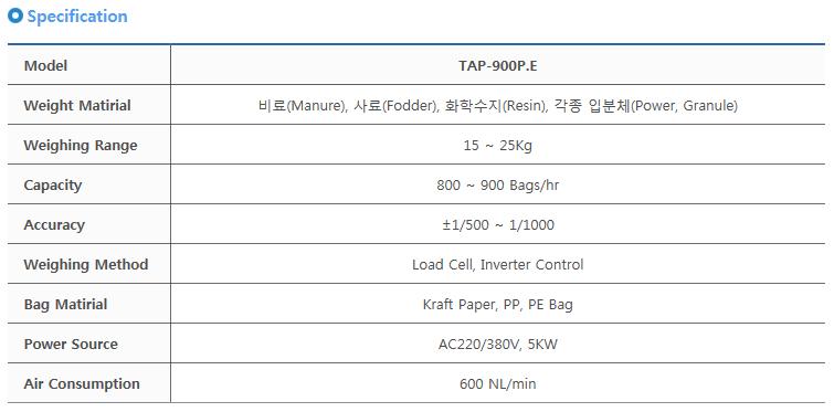 타이거자동포장기계(주) 자동포장기 TAP-900P.E