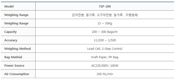 타이거자동포장기계(주) 자동 (노즐) 충진기 TSP-200