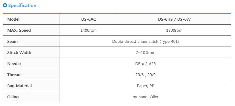 타이거자동포장기계(주) 미싱헤드 DS-6AC / DS-6HS / DS-6W