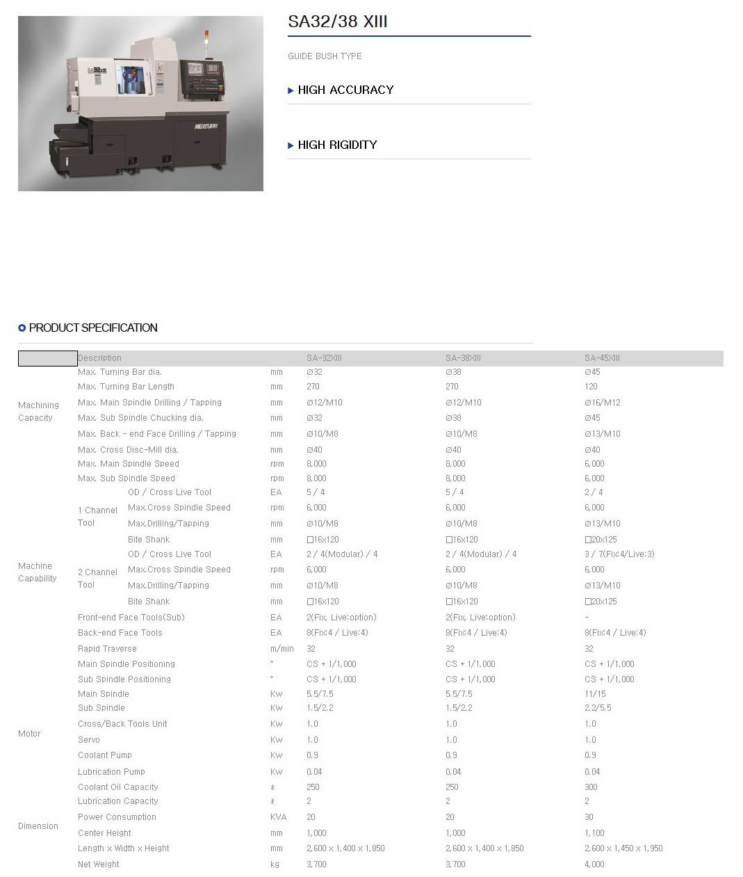 NEXTURN Guide Bush Type CNC Automatic Lathe SA-Series