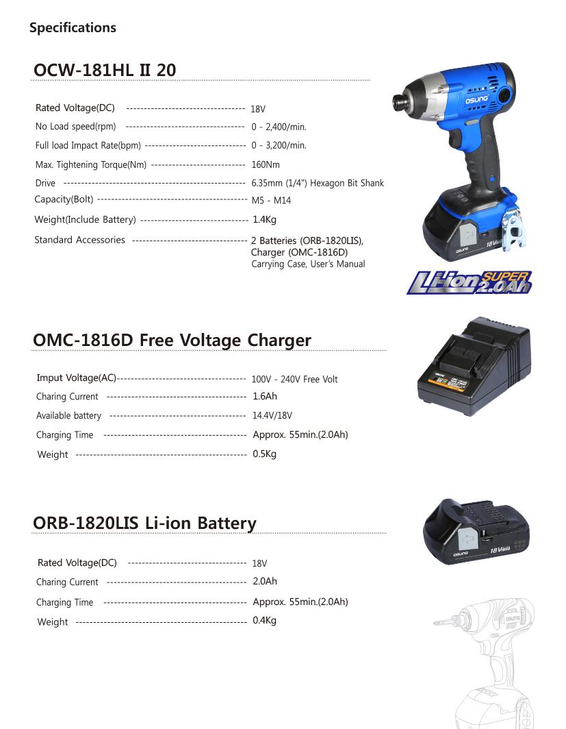 OSUNG Impact Driver,18V,2.0Ah OCW-181HL II 20 1