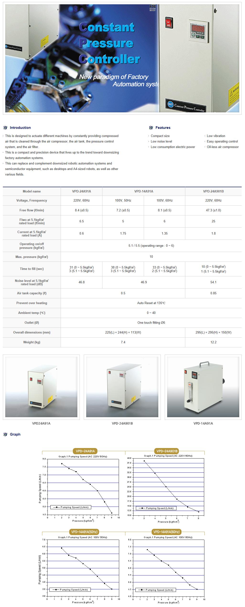 BHL Constant Pressure Controller (CPC) VPD-Series