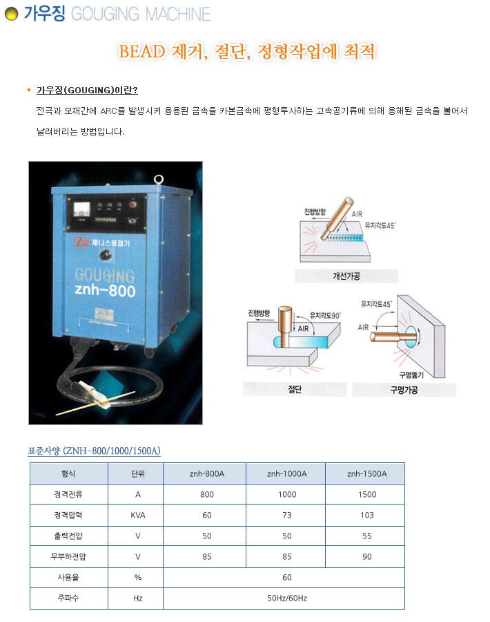 제니스 용접기 가우징 커팅 머신 znh-800A/1000A/1500A