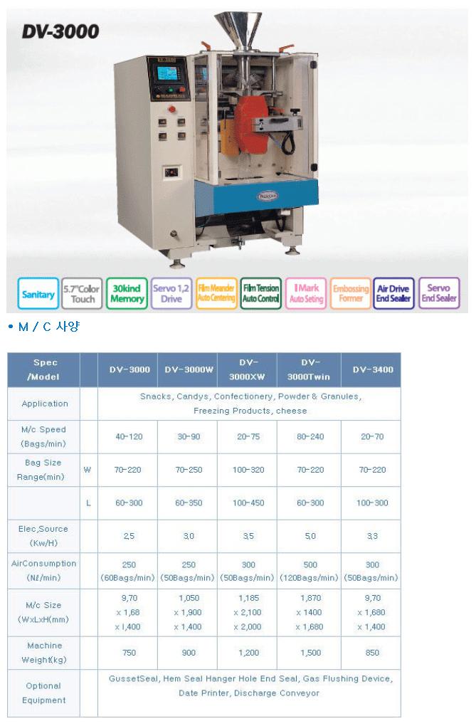 동호기계(주) 종형필로우 포장기 DV-3000 1