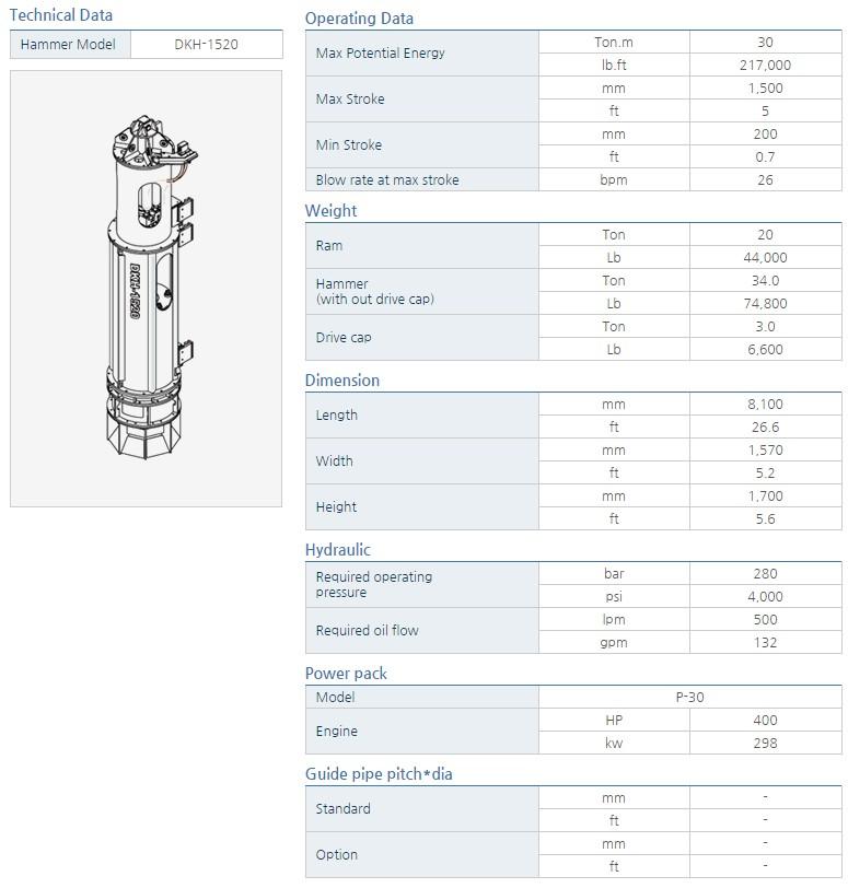 PILEMER Hydraulic Pile Hammer DKH-1520