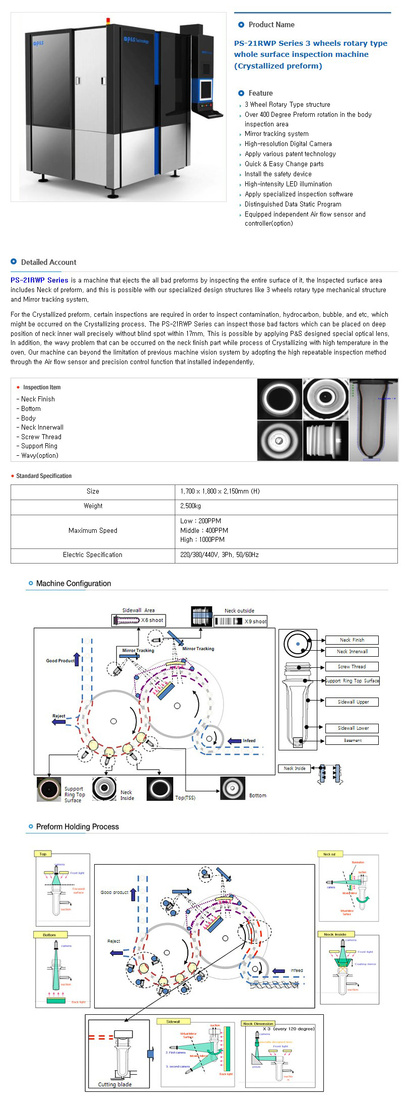 P&S TECHNOLOGY 3 wheels rotary type whole surface inspection machine PS-21RWP Series